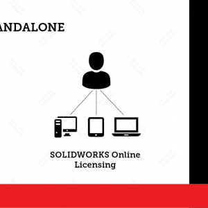 SOLIDWORKS Online Standalone vs Network License