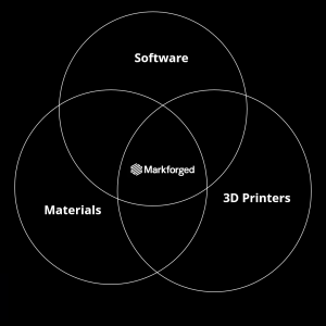 What to know before buying a 3D printer